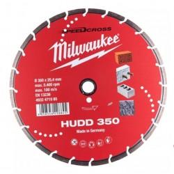 DISQUE HUDD Ø 350mm SPEEDCROSS pour matériaux  OPTIMISÉ POUR MX FUEL Réf. 4932471985